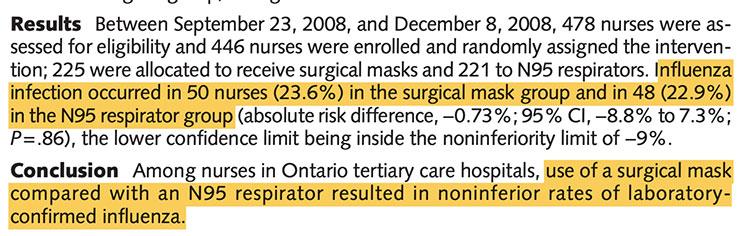 Második vizsgálat a sebészi maszk nyújtotta védelemről